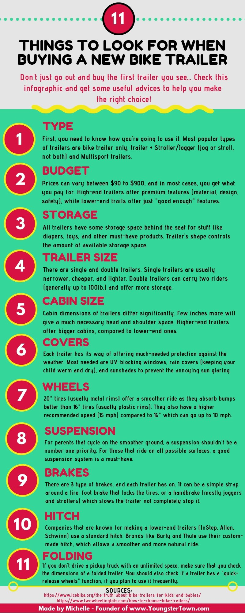 bike trailer buying guide inforgraphic ytown