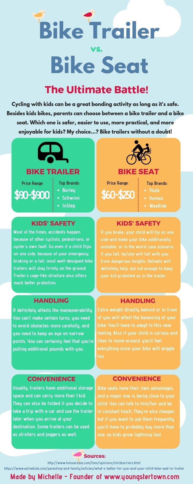 bike trailer vs bike seat