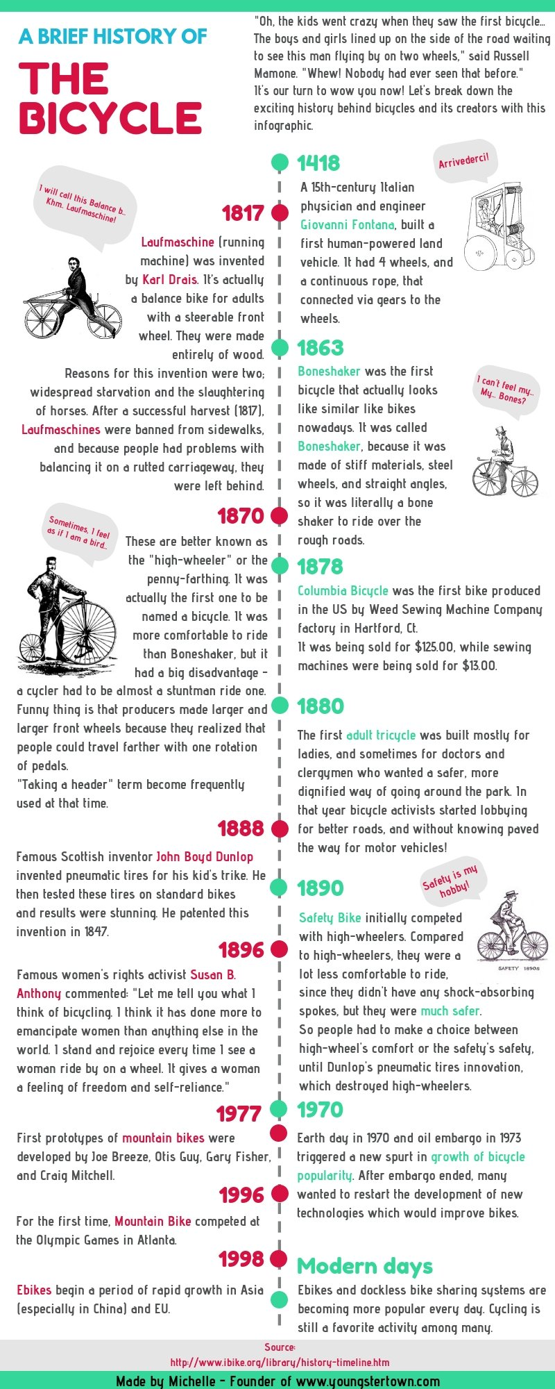 history of bicycles timeline